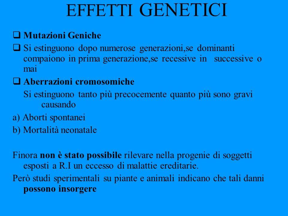 EFFETTI GENETICI Mutazioni Geniche Si estinguono dopo numerose generazioni,se dominanti compaiono in prima generazione,se recessive in successive o ma
