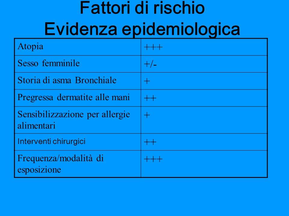 Fattori di rischio Evidenza epidemiologica Atopia +++ Sesso femminile +/- Storia di asma Bronchiale + Pregressa dermatite alle mani ++ Sensibilizzazio