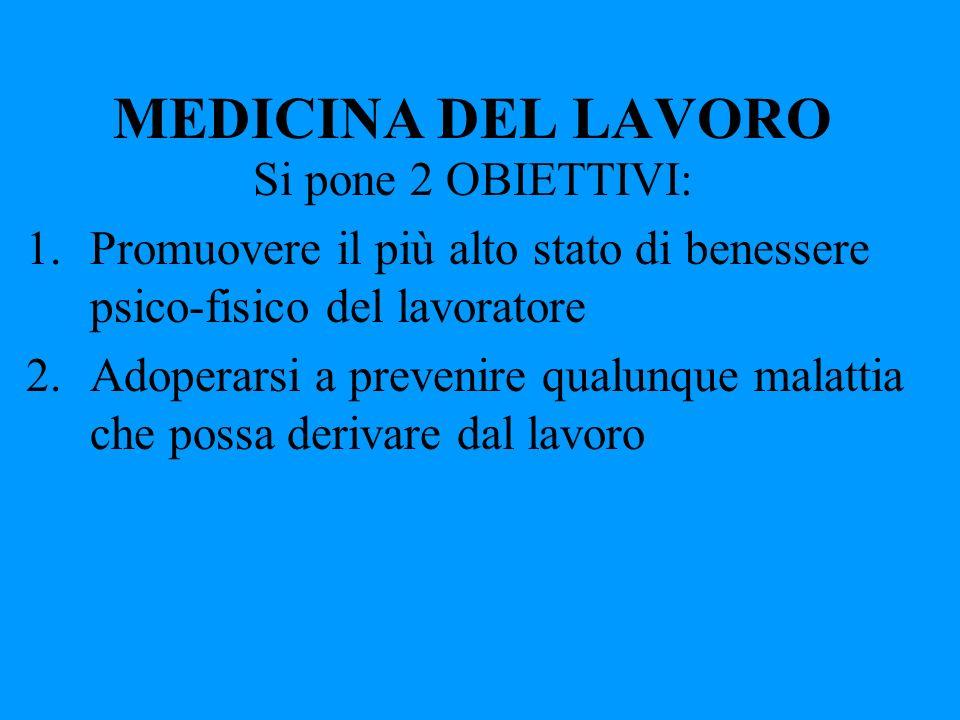 Obblighi del medico competente ( art.25 D. Lgs.