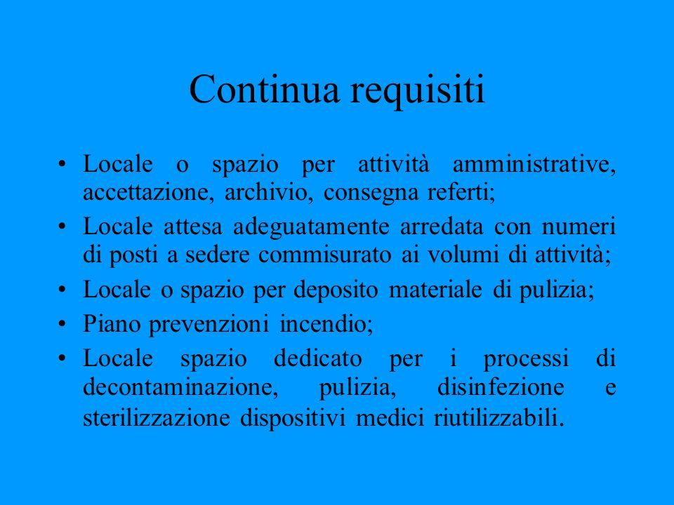 Continua requisiti Locale o spazio per attività amministrative, accettazione, archivio, consegna referti; Locale attesa adeguatamente arredata con num