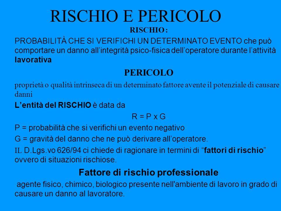 RISCHIO E PERICOLO RISCHIO : PROBABILITÀ CHE SI VERIFICHI UN DETERMINATO EVENTO che può comportare un danno allintegrità psico-fisica delloperatore du