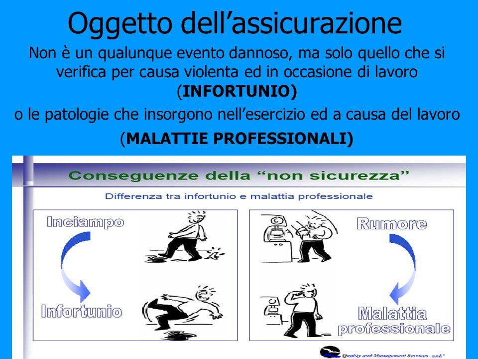 Oggetto dellassicurazione Non è un qualunque evento dannoso, ma solo quello che si verifica per causa violenta ed in occasione di lavoro (INFORTUNIO)