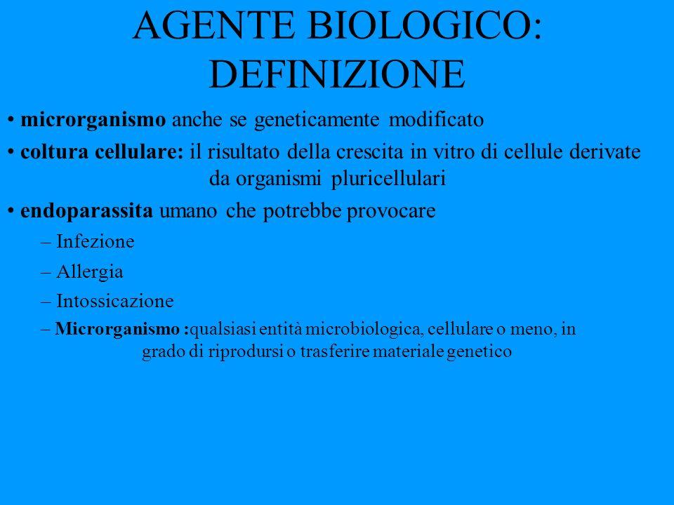 AGENTE BIOLOGICO: DEFINIZIONE microrganismo anche se geneticamente modificato coltura cellulare: il risultato della crescita in vitro di cellule deriv