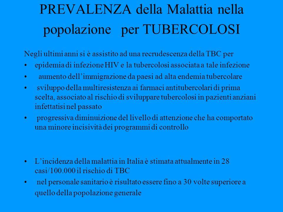 PREVALENZA della Malattia nella popolazione per TUBERCOLOSI Negli ultimi anni si è assistito ad una recrudescenza della TBC per epidemia di infezione