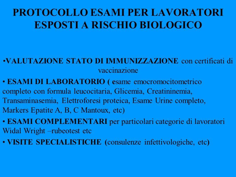 PROTOCOLLO ESAMI PER LAVORATORI ESPOSTI A RISCHIO BIOLOGICO VALUTAZIONE STATO DI IMMUNIZZAZIONE con certificati di vaccinazione ESAMI DI LABORATORIO (
