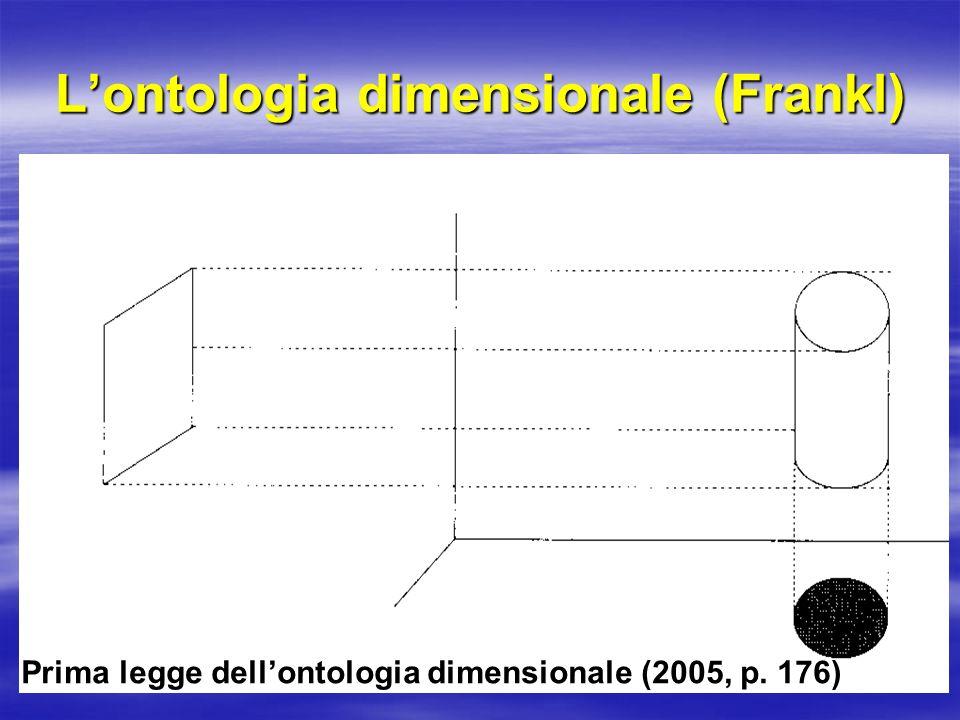 Prima legge dellontologia dimensionale (2005, p. 176) Lontologia dimensionale (Frankl)