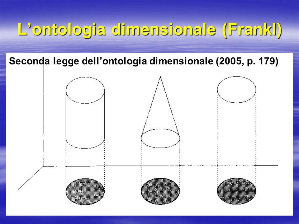 Seconda legge dellontologia dimensionale (2005, p. 179) Lontologia dimensionale (Frankl)