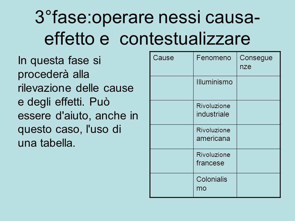 3°fase:operare nessi causa- effetto e contestualizzare.