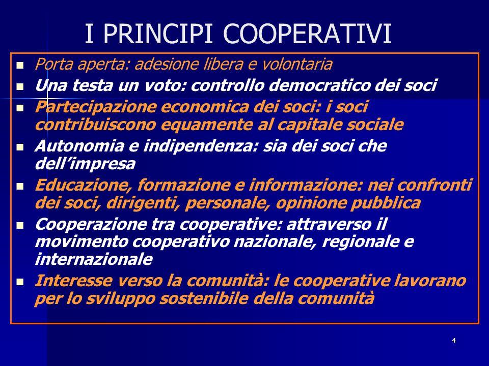 3 Cosè la Cooperativa? Associazione autonoma di persone che si uniscono volontariamente per rispondere alle proprie esigenze economiche, sociali e cul