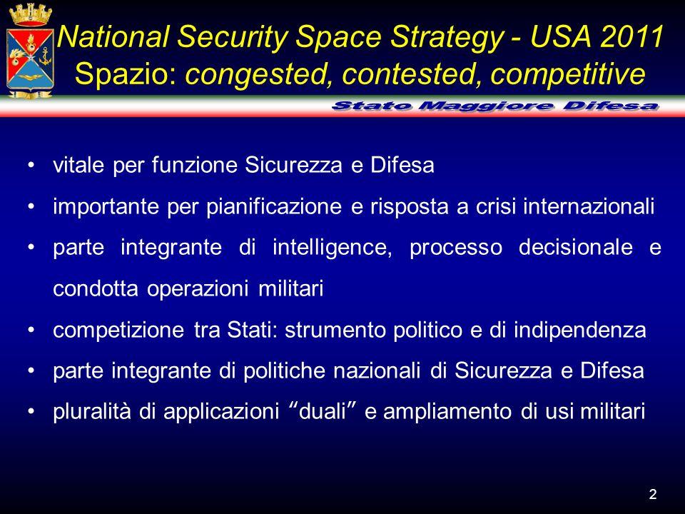 vitale per funzione Sicurezza e Difesa importante per pianificazione e risposta a crisi internazionali parte integrante di intelligence, processo deci
