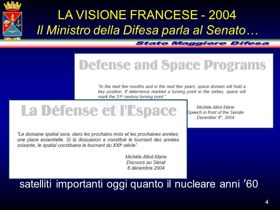 4 satelliti importanti oggi quanto il nucleare anni 60 LA VISIONE FRANCESE - 2004 Il Ministro della Difesa parla al Senato…