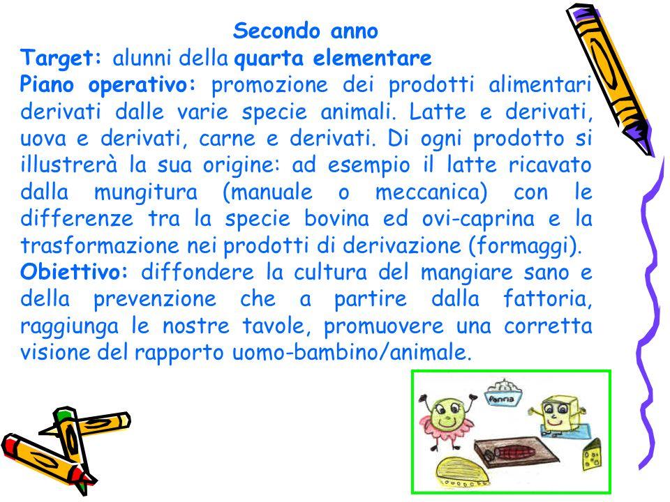 Secondo anno Target: alunni della quarta elementare Piano operativo: promozione dei prodotti alimentari derivati dalle varie specie animali. Latte e d