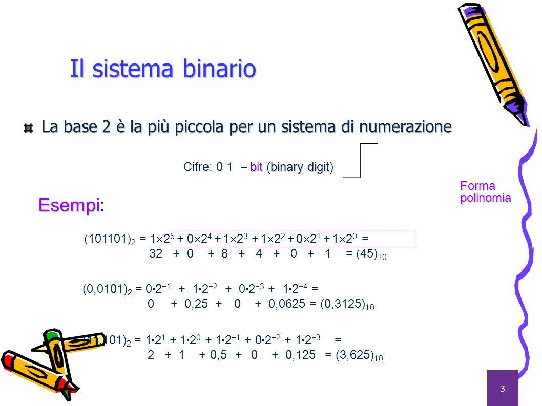 3 Il sistema binario La base 2 è la più piccola per un sistema di numerazione bitbinary digit Cifre: 0 1 bit (binary digit) Esempi Esempi: (101101) 2