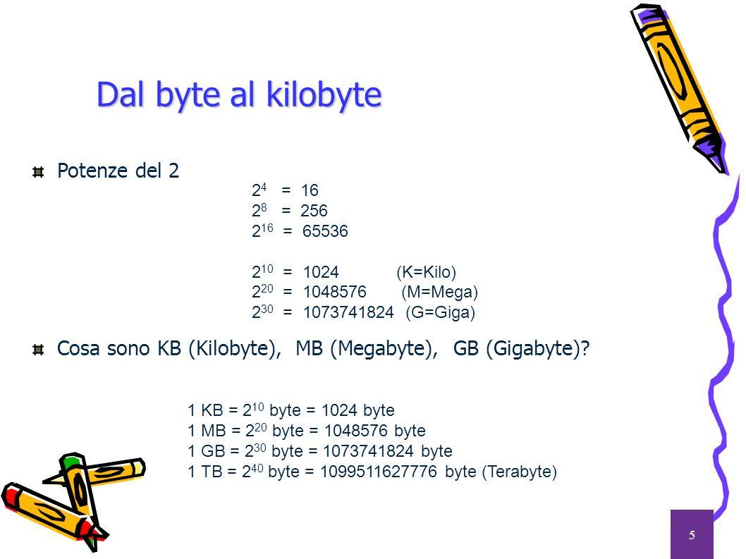 5 Dal byte al kilobyte Potenze del 2 Cosa sono KB (Kilobyte), MB (Megabyte), GB (Gigabyte)? 2 4 = 16 2 8 = 256 2 16 = 65536 2 10 = 1024 (K=Kilo) 2 20