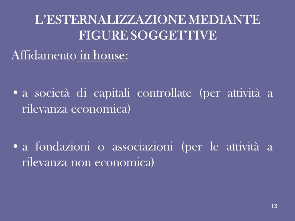 LESTERNALIZZAZIONE MEDIANTE FIGURE SOGGETTIVE Affidamento in house: a società di capitali controllate (per attività a rilevanza economica) a fondazion