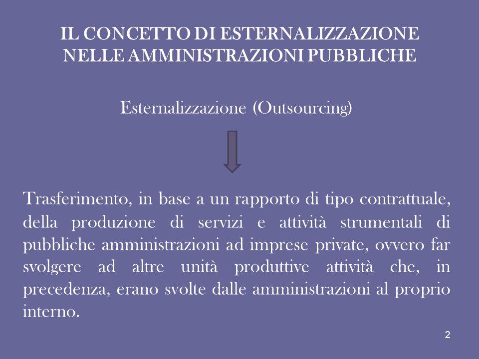 IL CONCETTO DI ESTERNALIZZAZIONE NELLE AMMINISTRAZIONI PUBBLICHE Esternalizzazione (Outsourcing) Trasferimento, in base a un rapporto di tipo contratt