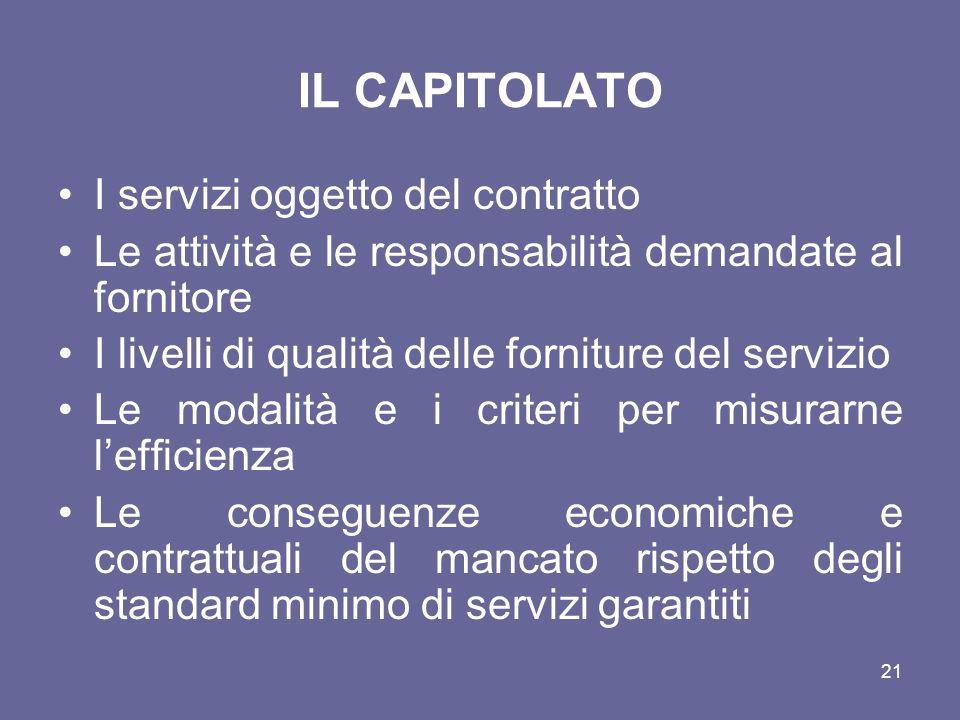 IL CAPITOLATO I servizi oggetto del contratto Le attività e le responsabilità demandate al fornitore I livelli di qualità delle forniture del servizio