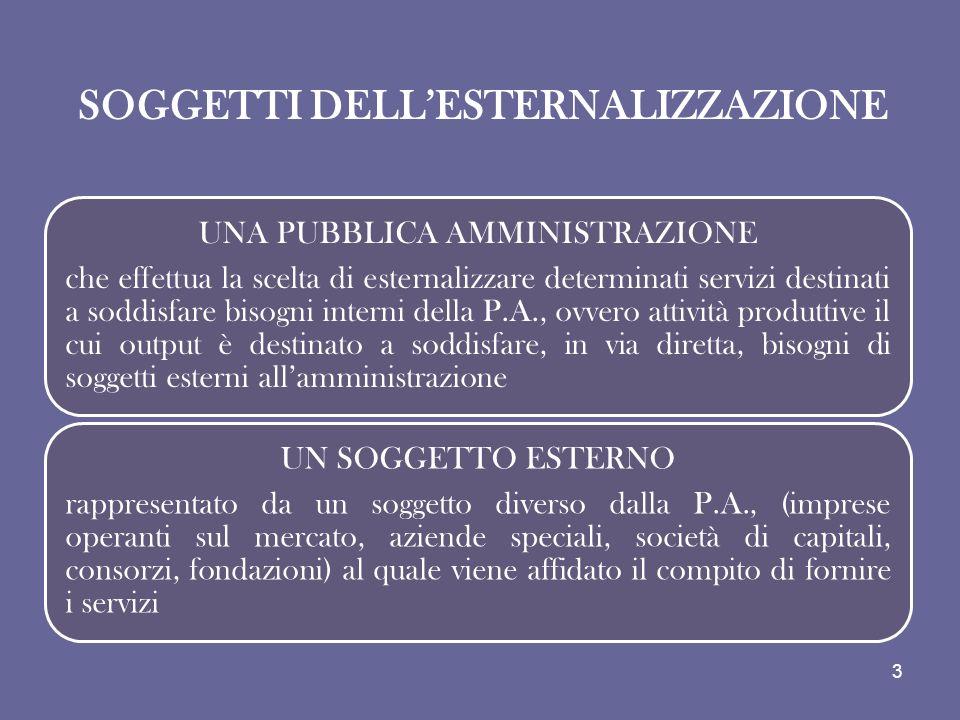OBIETTIVI DELLESTERNALIZZAZIONE Il processo di esternalizzazione è una scelta strategica con cui la P.A.