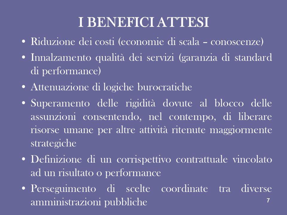 Riduzione dei costi (economie di scala – conoscenze) Innalzamento qualità dei servizi (garanzia di standard di performance) Attenuazione di logiche bu
