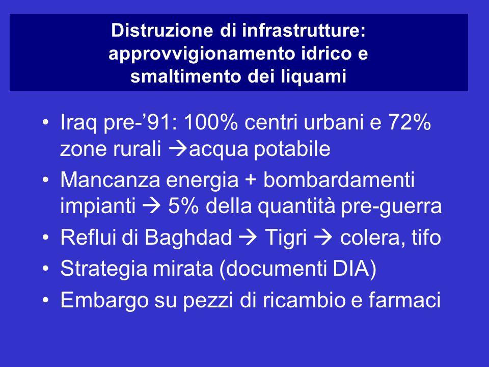 Distruzione di infrastrutture: approvvigionamento idrico e smaltimento dei liquami Iraq pre-91: 100% centri urbani e 72% zone rurali acqua potabile Ma