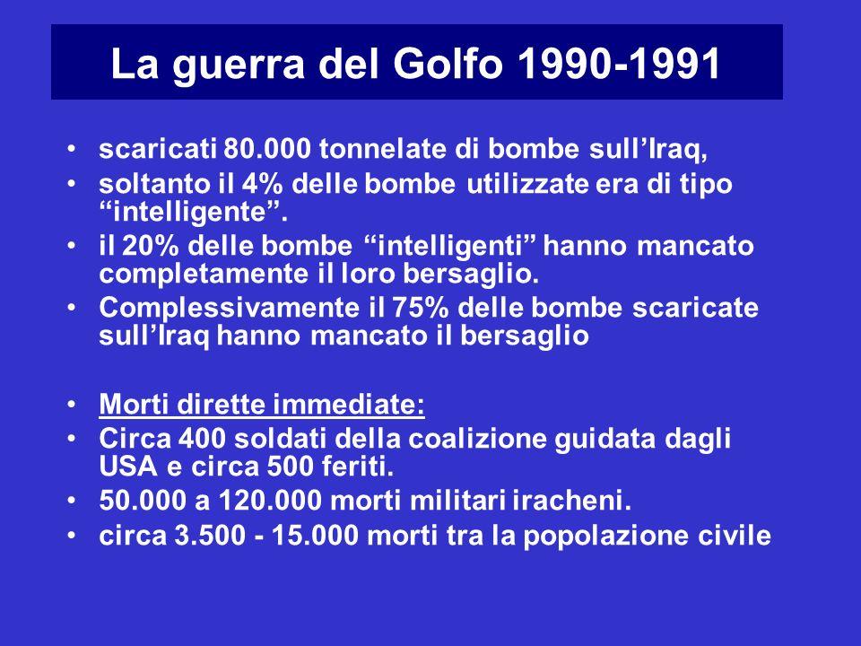 La guerra del Golfo 1990-1991 scaricati 80.000 tonnelate di bombe sullIraq, soltanto il 4% delle bombe utilizzate era di tipo intelligente. il 20% del