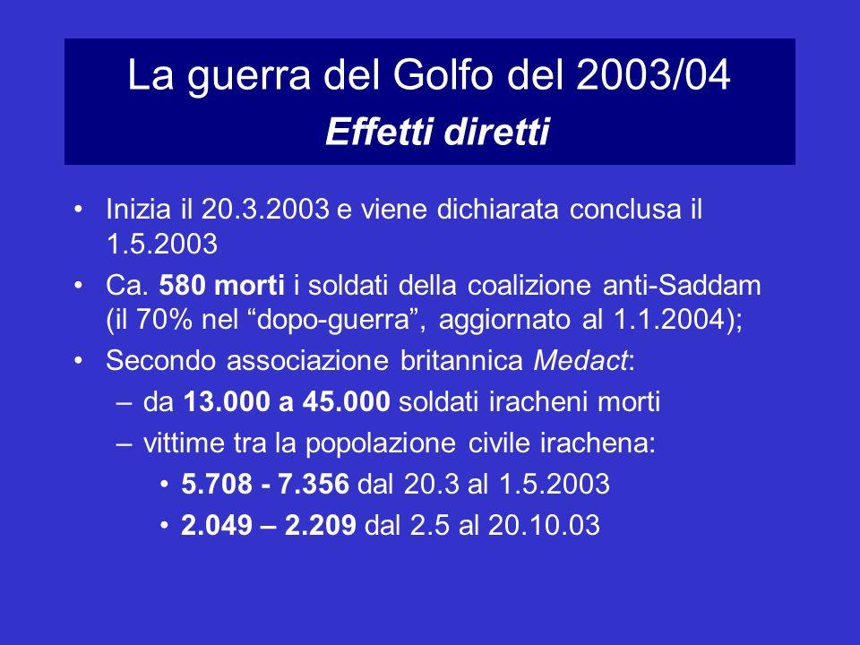 La guerra del Golfo del 2003/04 Effetti diretti Inizia il 20.3.2003 e viene dichiarata conclusa il 1.5.2003 Ca. 580 morti i soldati della coalizione a