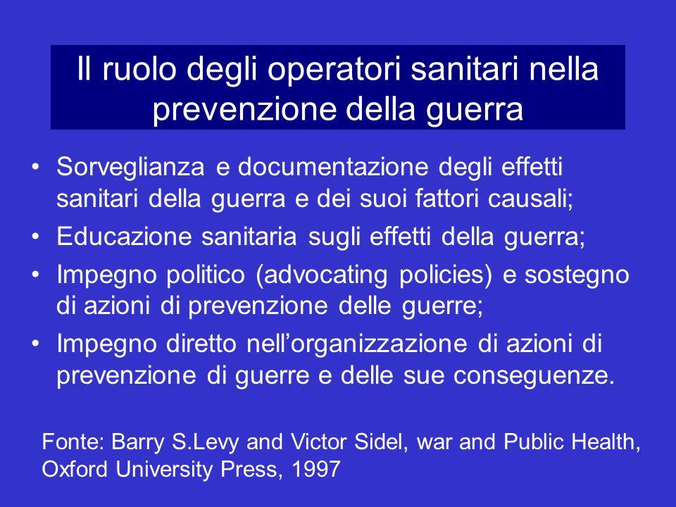 Il ruolo degli operatori sanitari nella prevenzione della guerra Sorveglianza e documentazione degli effetti sanitari della guerra e dei suoi fattori