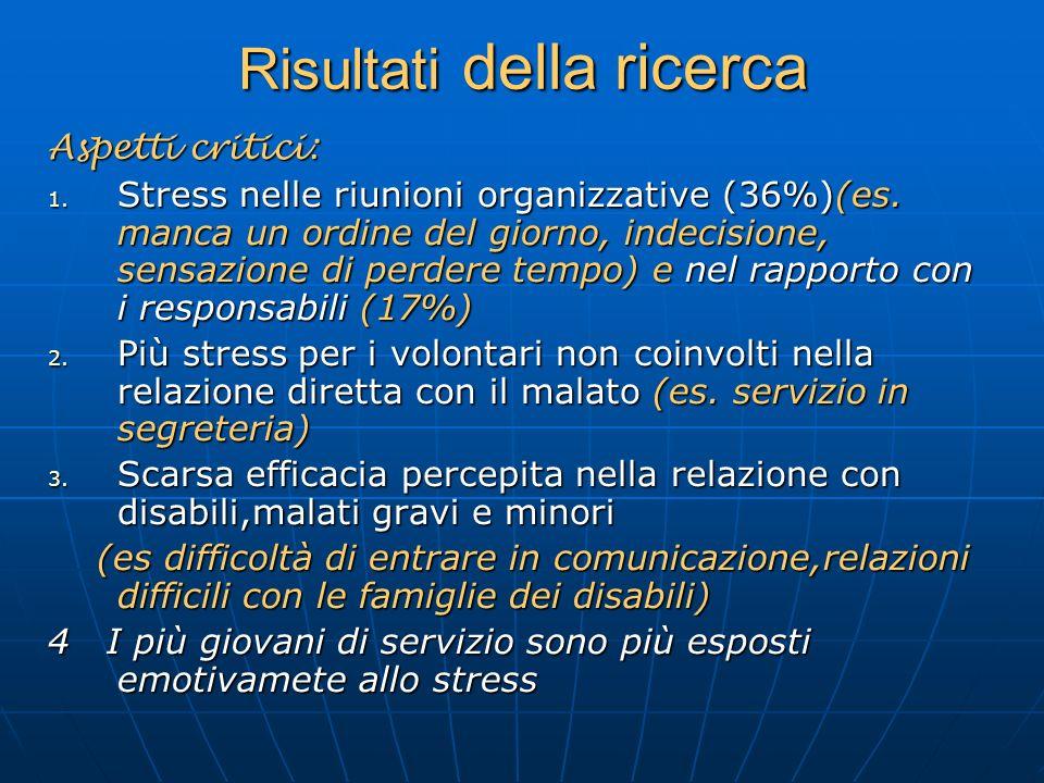 Risultati della ricerca Aspetti critici: 1. Stress nelle riunioni organizzative (36%)(es. manca un ordine del giorno, indecisione, sensazione di perde