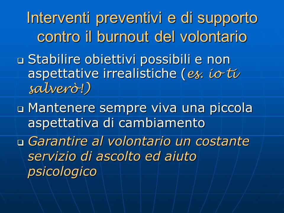 Interventi preventivi e di supporto contro il burnout del volontario Stabilire obiettivi possibili e non aspettative irrealistiche ( es. io ti salverò