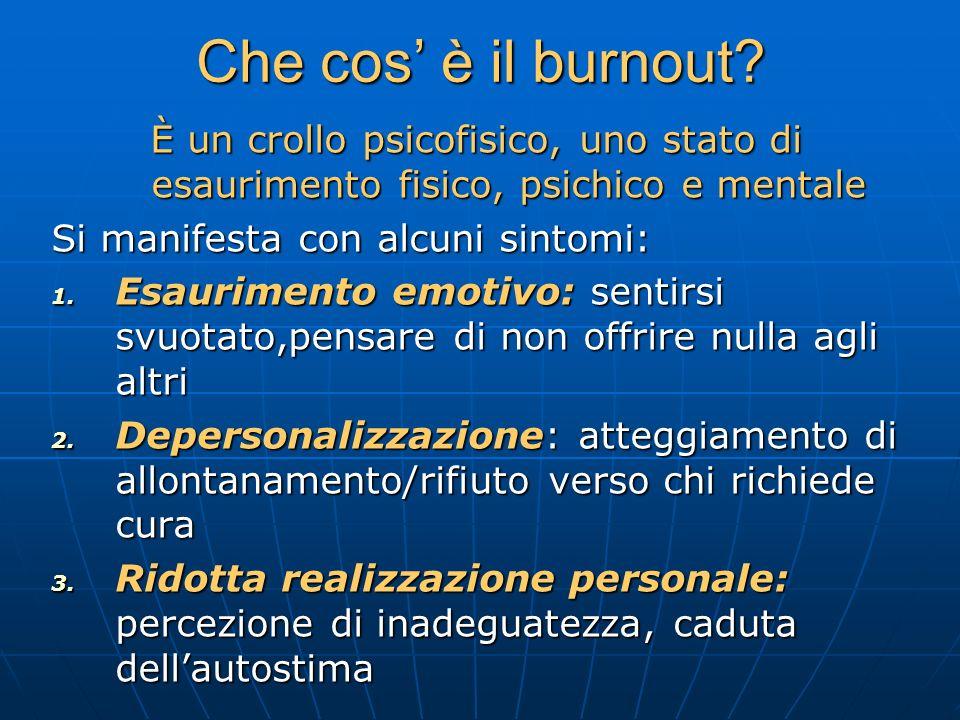 Che cos è il burnout? È un crollo psicofisico, uno stato di esaurimento fisico, psichico e mentale Si manifesta con alcuni sintomi: 1. Esaurimento emo