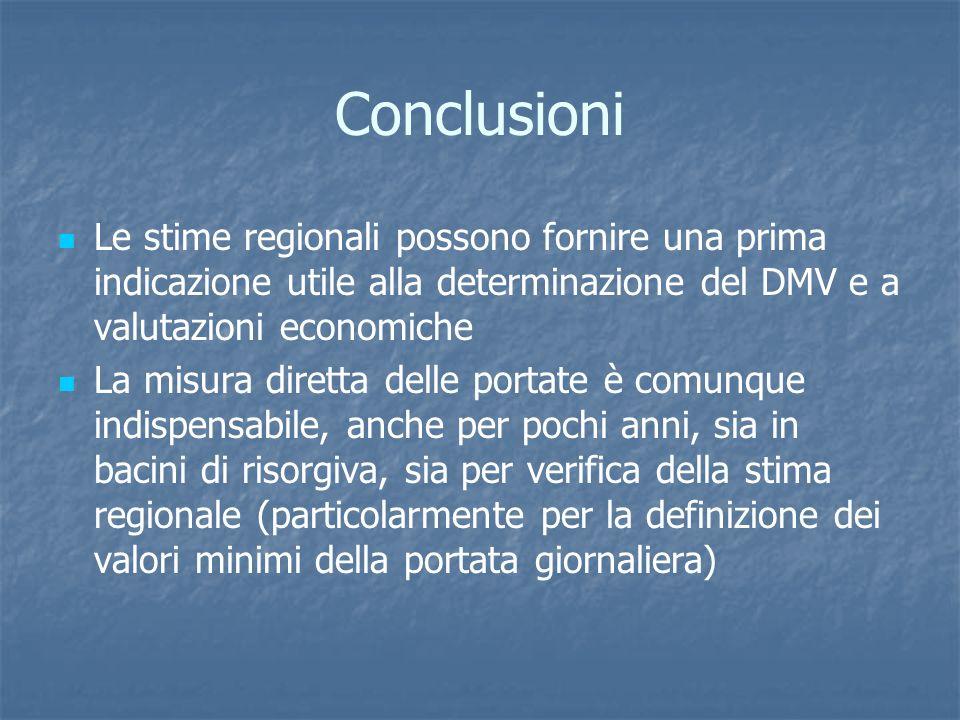 Conclusioni Le stime regionali possono fornire una prima indicazione utile alla determinazione del DMV e a valutazioni economiche La misura diretta de
