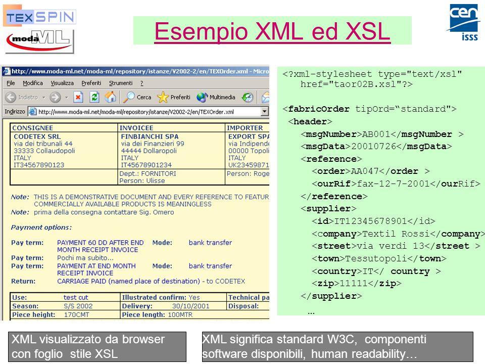 P. De Sabbata, ENEA Moda-ML e TexSpin, Ott-2003 10 Esempio XML ed XSL AB001 20010726 AA047 fax-12-7-2001 IT12345678901 Textil Rossi via verdi 13 Tessu