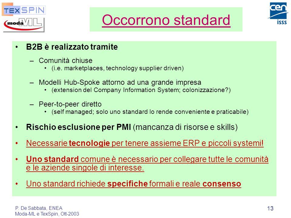 P. De Sabbata, ENEA Moda-ML e TexSpin, Ott-2003 13 Occorrono standard B2B è realizzato tramite –Comunità chiuse (i.e. marketplaces, technology supplie