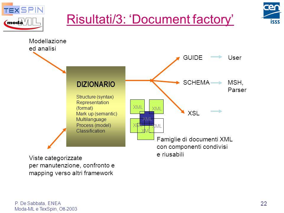 P. De Sabbata, ENEA Moda-ML e TexSpin, Ott-2003 22 Risultati/3: Document factory DIZIONARIO Modellazione ed analisi Famiglie di documenti XML con comp