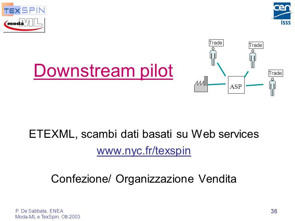 P. De Sabbata, ENEA Moda-ML e TexSpin, Ott-2003 36 Downstream pilot ETEXML, scambi dati basati su Web services www.nyc.fr/texspin Confezione/ Organizz