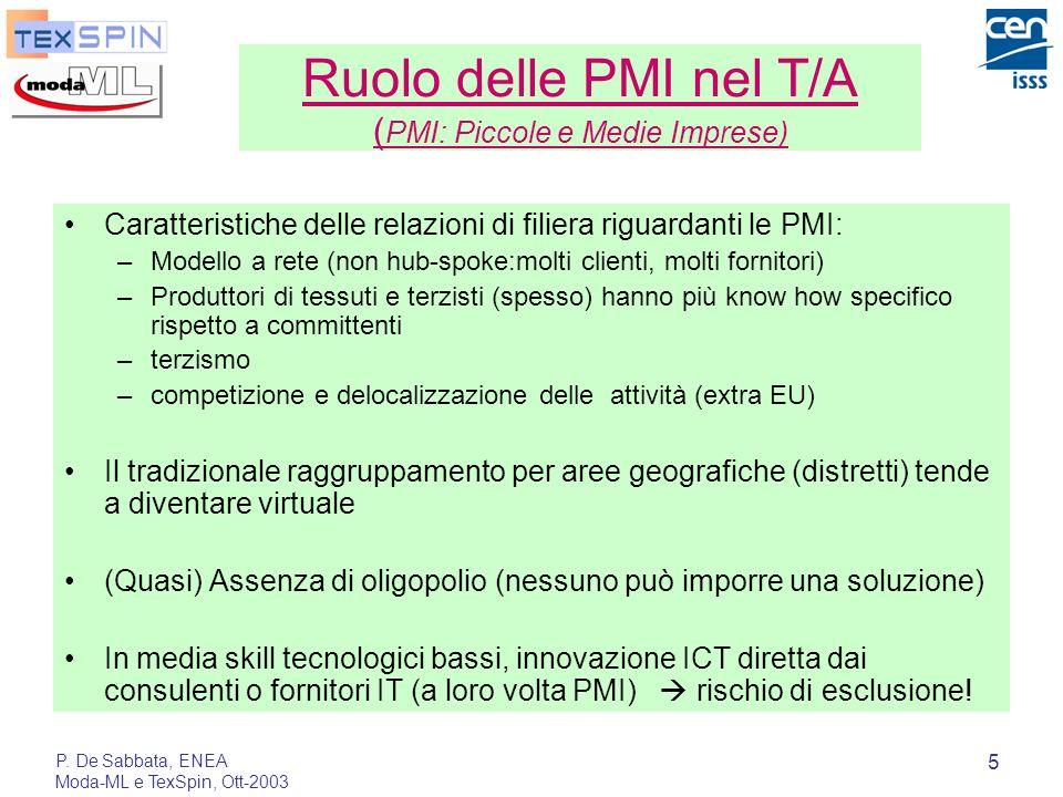 P. De Sabbata, ENEA Moda-ML e TexSpin, Ott-2003 5 Ruolo delle PMI nel T/A ( PMI: Piccole e Medie Imprese) Caratteristiche delle relazioni di filiera r