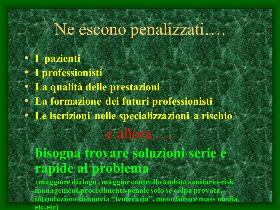 Ne escono penalizzati…. I pazienti I professionisti La qualità delle prestazioni La formazione dei futuri professionisti Le iscrizioni nelle specializ