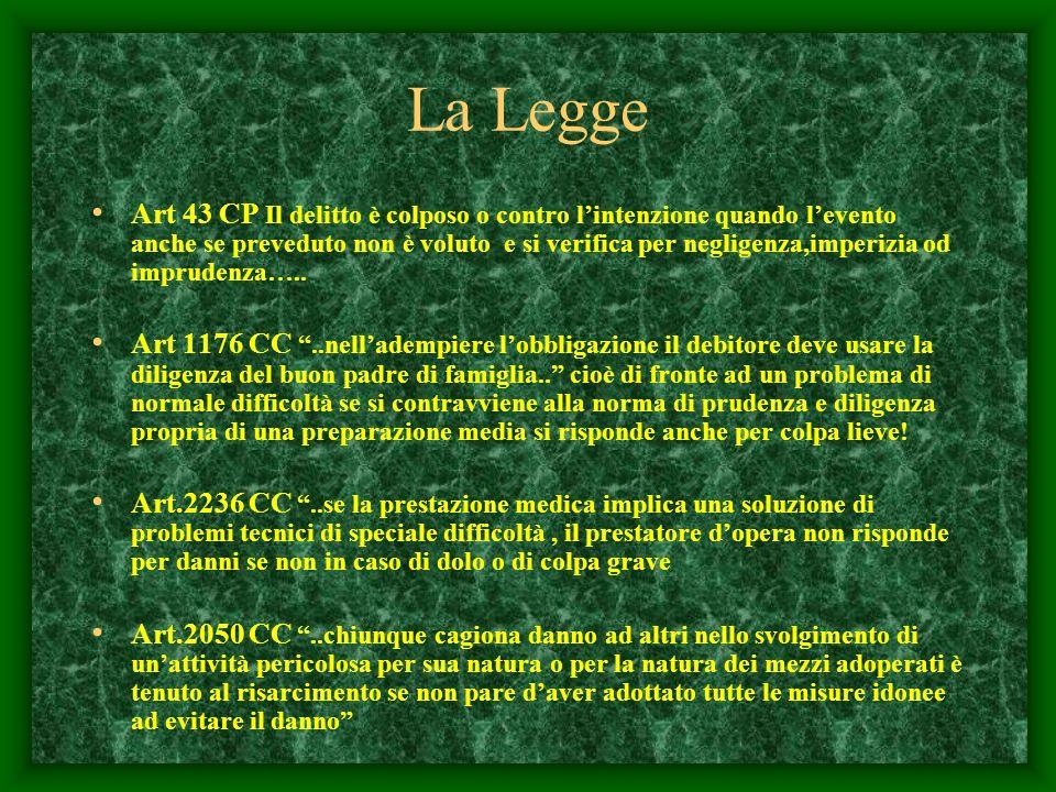 La Legge Art 43 CP Il delitto è colposo o contro lintenzione quando levento anche se preveduto non è voluto e si verifica per negligenza,imperizia od