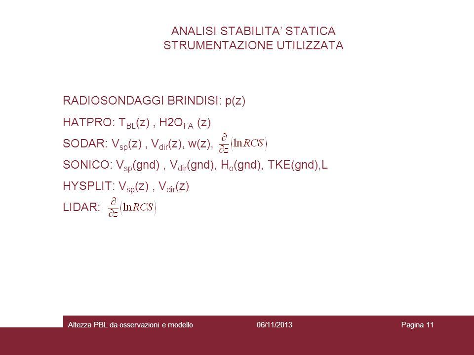 06/11/2013Altezza PBL da osservazioni e modelloPagina 11 RADIOSONDAGGI BRINDISI: p(z) HATPRO: T BL (z), H2O FA (z) SODAR: V sp (z), V dir (z), w(z), S