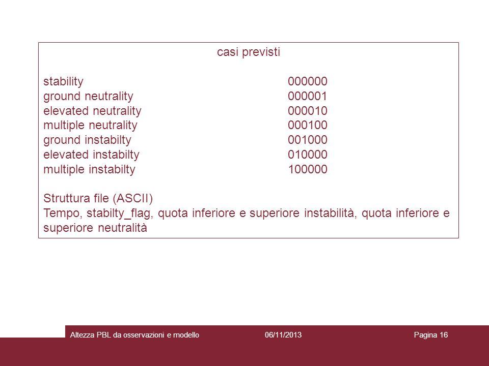 06/11/2013Altezza PBL da osservazioni e modelloPagina 16 casi previsti stability000000 ground neutrality000001 elevated neutrality000010 multiple neut