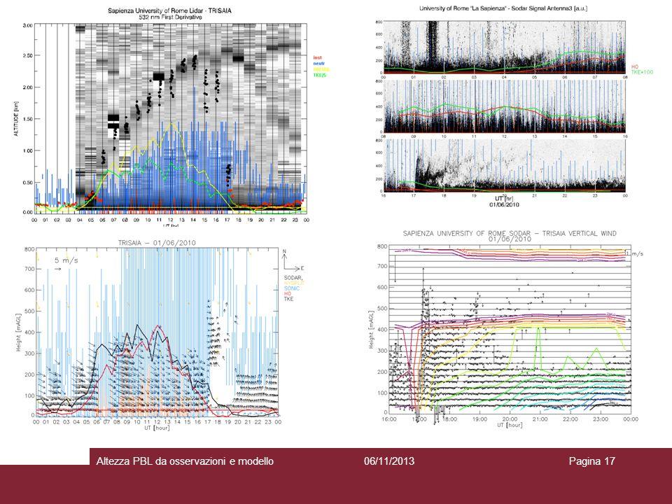 06/11/2013Altezza PBL da osservazioni e modelloPagina 17