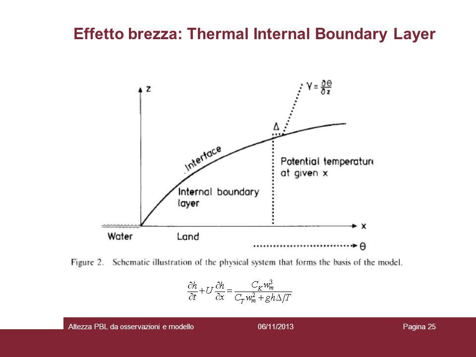 06/11/2013Altezza PBL da osservazioni e modelloPagina 25 Effetto brezza: Thermal Internal Boundary Layer