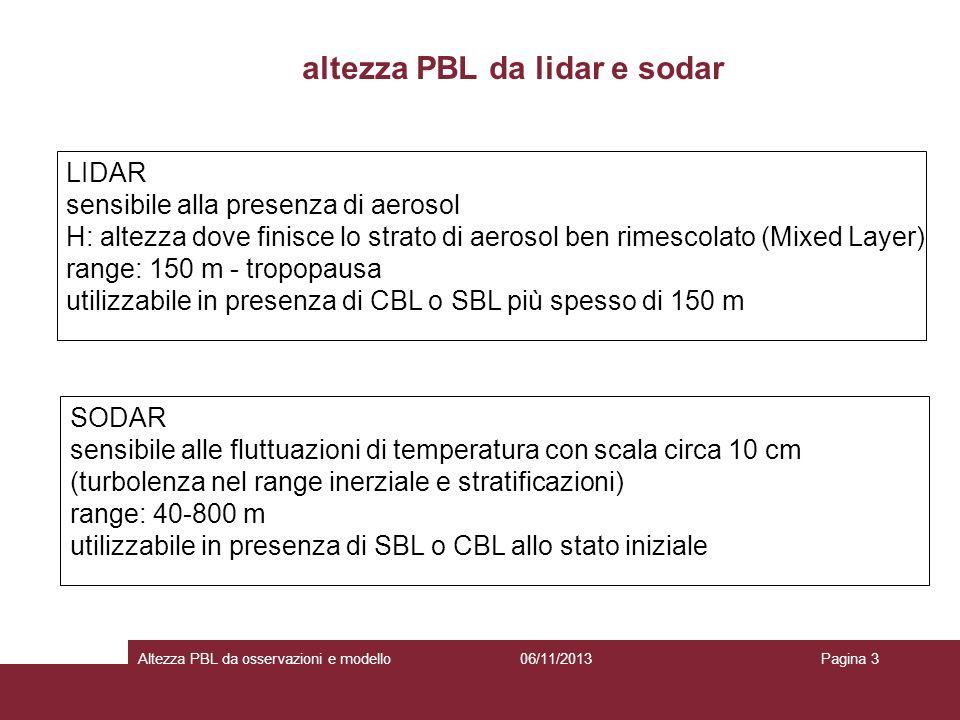 altezza PBL da lidar e sodar 06/11/2013Altezza PBL da osservazioni e modelloPagina 3 LIDAR sensibile alla presenza di aerosol H: altezza dove finisce