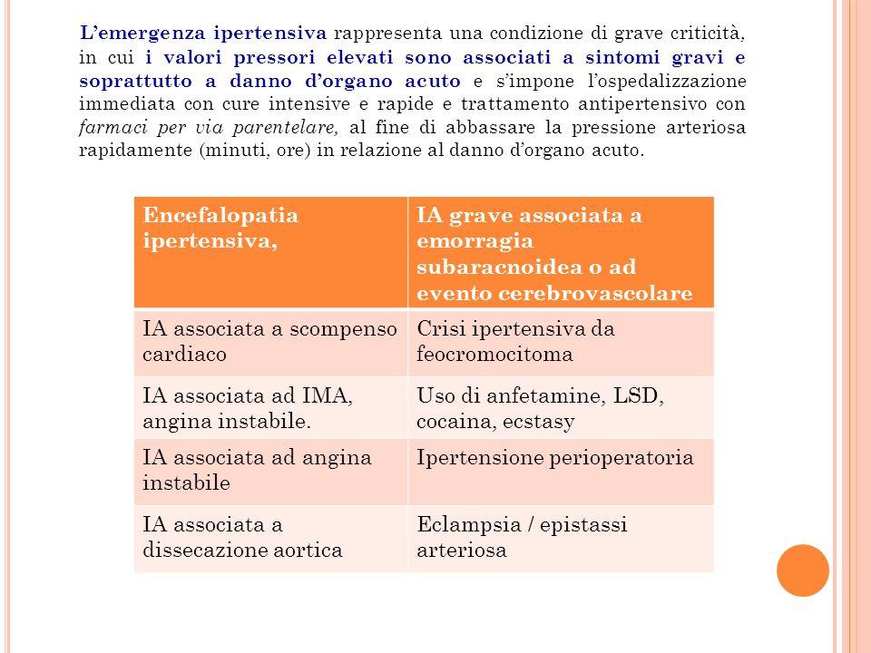 L IPERTENSIONE ACCELERATA MALIGNA E CARATTERIZZATA DA I PERTENSIONE SEVERA CON EMORRAGIE / ESSUDATI RETINICI BILATERALI ( SE È PRESENTE ANCHE PAPILLEDEMA, SI PARLA DI IPERTENSIONE MALIGNA ) ) Deve essere posta diagnosi differenziale con l occlusione vena retinica e con l emorragia cerebrale (in questi casi, i reperti retinici sono unilaterali) È quasi sempre sintomatica: cefalea, compromissione del visus, aumento della creatininemia, anoressia/nausea/vomito, insufficienza cardiaca Spesso la PA diastolica è >130 mmHg Terapia: in genere l obiettivo è raggiungere una PA diastolica di 100- 110 mmHg in 24-48 ore In genere non è necessario l uso di nitroprussiato o diazossido Atenololo 25 mg e/o nifedipina 10 mg (ripetere eventualmente dopo 6 ore) ACE-inibitori, labetalolo, clonidina