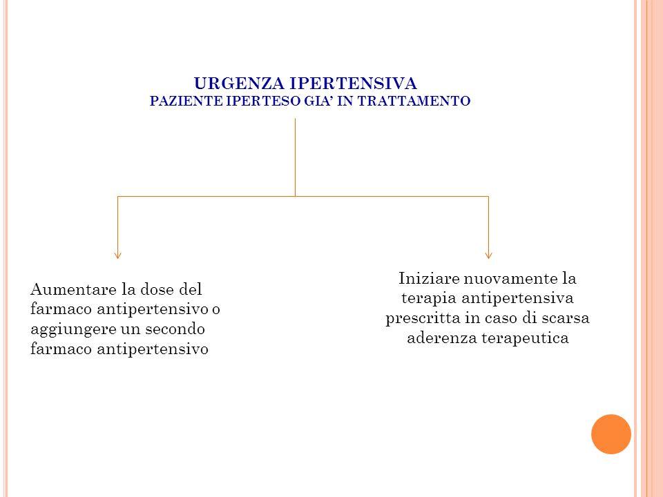 Aumentare la dose del farmaco antipertensivo o aggiungere un secondo farmaco antipertensivo Iniziare nuovamente la terapia antipertensiva prescritta i
