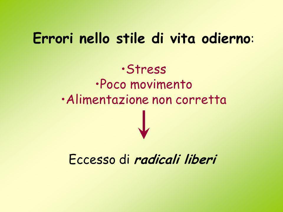Errori nello stile di vita odierno : Stress Poco movimento Alimentazione non corretta Eccesso di radicali liberi