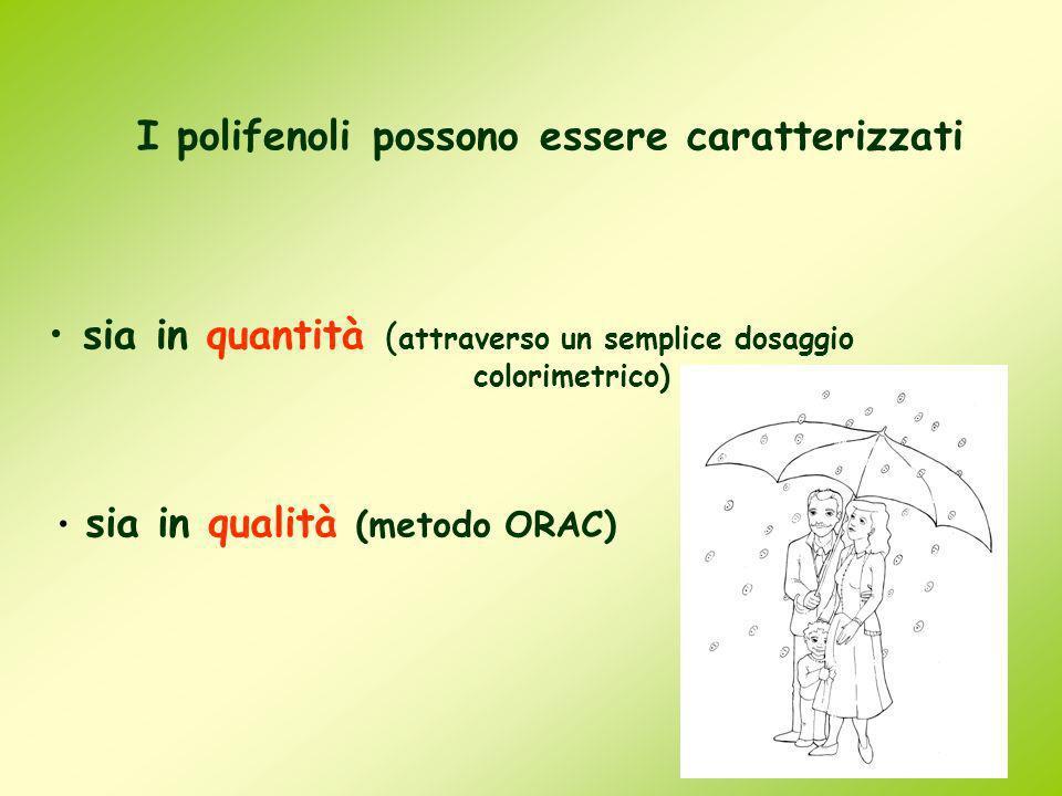 I polifenoli possono essere caratterizzati sia in quantità ( attraverso un semplice dosaggio colorimetrico) sia in qualità (metodo ORAC)