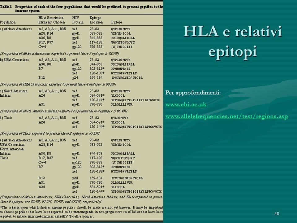 40 HLA e relativi epitopi Per approfondimenti: www.ebi.ac.uk www.allelefrequencies.net/test/regions.asp
