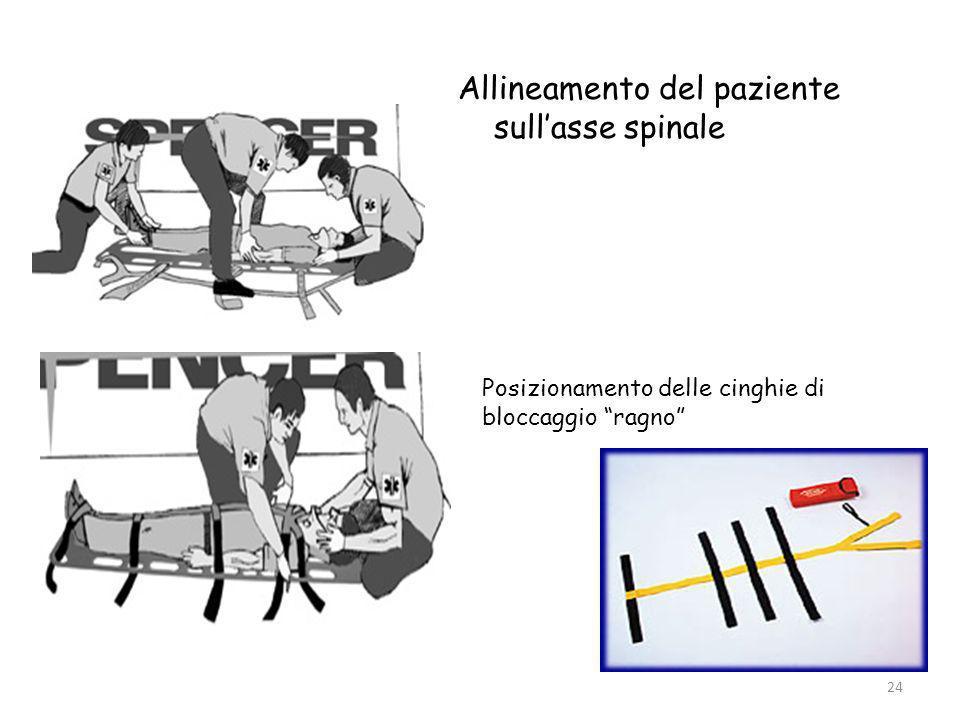 24 Allineamento del paziente sullasse spinale Posizionamento delle cinghie di bloccaggio ragno