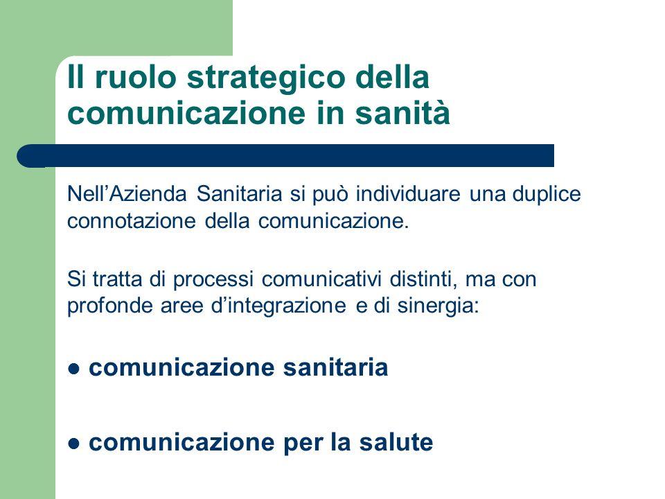 Il ruolo strategico della comunicazione in sanità NellAzienda Sanitaria si può individuare una duplice connotazione della comunicazione. Si tratta di